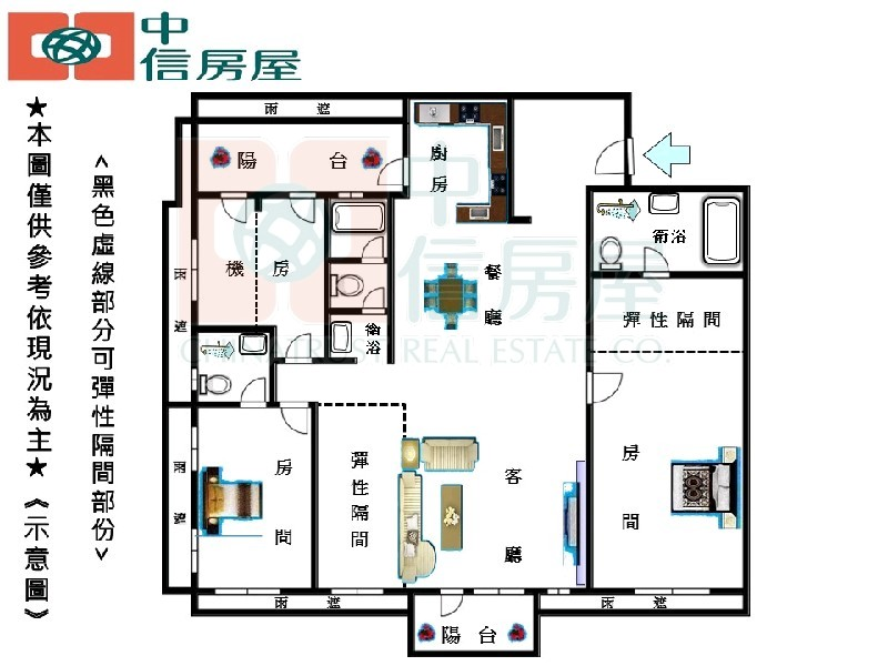 買屋賣屋租屋中信房屋-c-77台北大