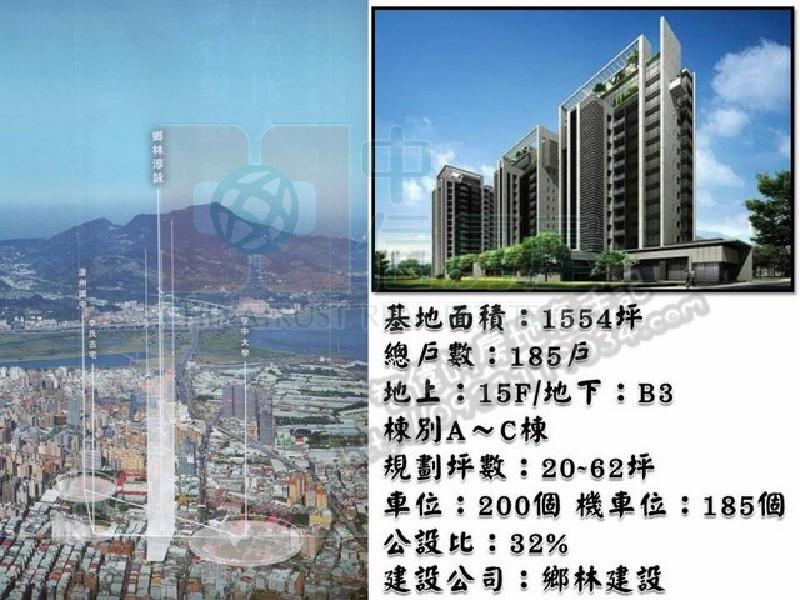 買屋賣屋租屋中信房屋-鄉林淳詠-8樓